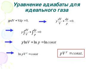 Уравнение адиабаты для идеального газа