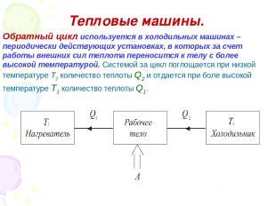 Тепловые машины. Обратный цикл используется в холодильных машинах – периодически