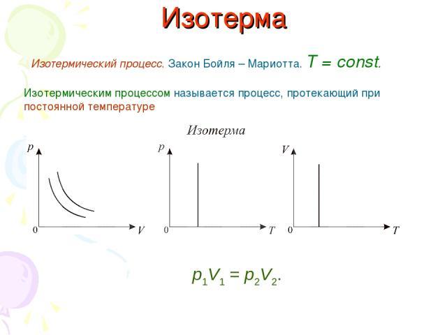 Изотерма Изотермический процесс. Закон Бойля – Мариотта. T = const. Изотермическим процессом называется процесс, протекающий при постоянной температуре р1V1 = р2V2.