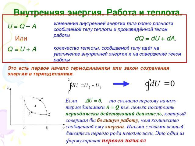 Внутренняя энергия. Работа и теплота. U = Q – А изменение внутренней энергии тела равно разности сообщаемой телу теплоты и произведённой телом работы Q = U + А количество теплоты, сообщаемой телу идёт на увеличение внутренней энергии и на совершение…