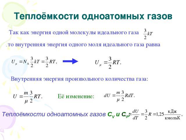 Теплоёмкости одноатомных газов Так как энергия одной молекулы идеального газа , то внутренняя энергия одного моля идеального газа равна Внутренняя энергия произвольного количества газа: Её изменение: Теплоёмкости одноатомных газов СV и СР: