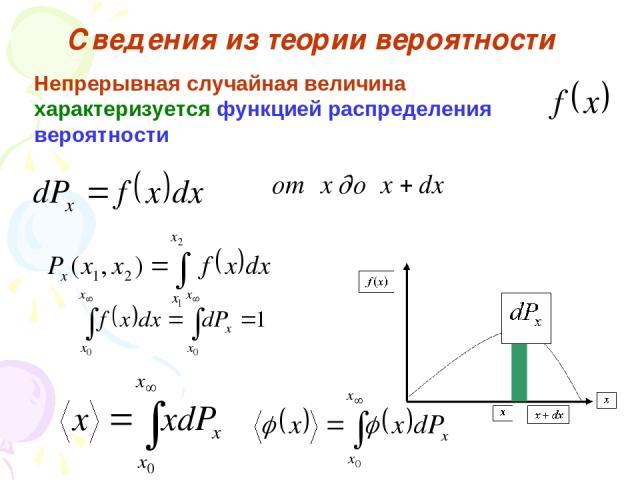 Сведения из теории вероятности Непрерывная случайная величина характеризуется функцией распределения вероятности