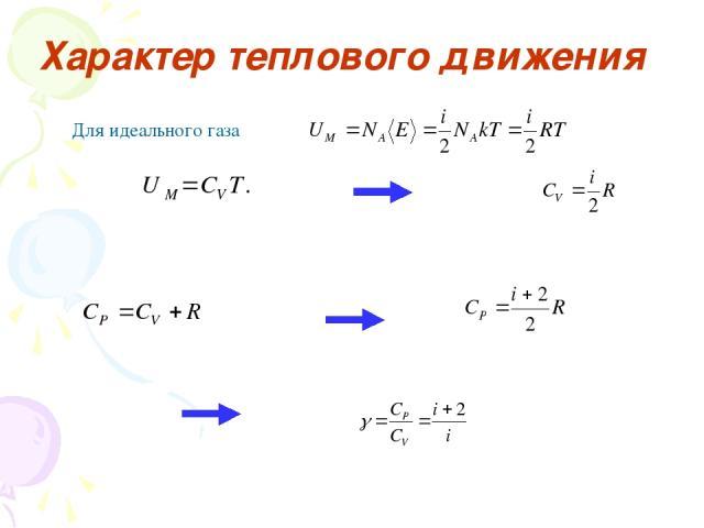 Характер теплового движения Для идеального газа