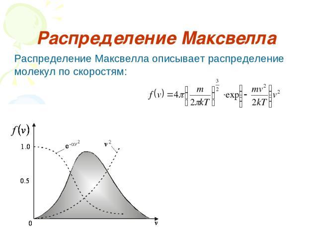 Распределение Максвелла Распределение Максвелла описывает распределение молекул по скоростям: