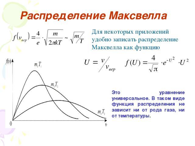 Распределение Максвелла Для некоторых приложений удобно записать распределение Максвелла как функцию Это уравнение универсальное. В таком виде функция распределения не зависит ни от рода газа, ни от температуры.