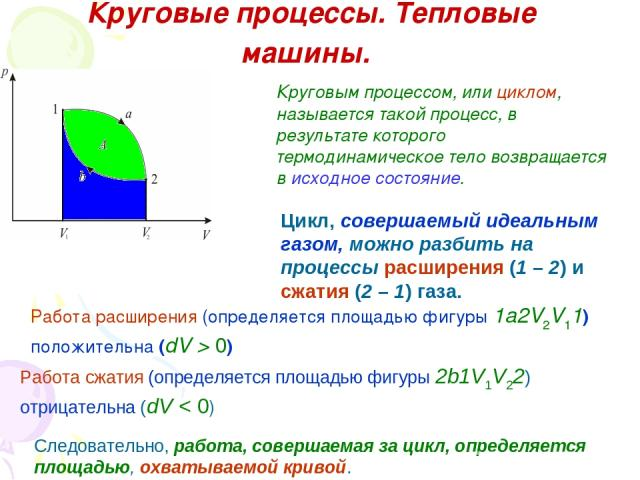 Круговые процессы. Тепловые машины. Круговым процессом, или циклом, называется такой процесс, в результате которого термодинамическое тело возвращается в исходное состояние. Цикл, совершаемый идеальным газом, можно разбить на процессы расширения (1 …
