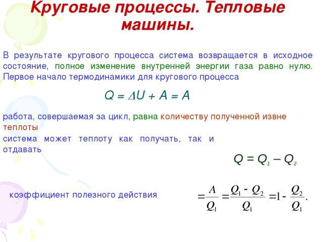 Круговые процессы. Тепловые машины. В результате кругового процесса система возвращается в исходное состояние, полное изменение внутренней энергии газа равно нулю. Первое начало термодинамики для кругового процесса Q = U + A = A работа, совершаемая …