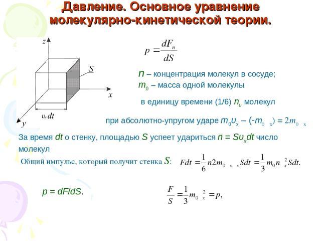 Давление. Основное уравнение молекулярно-кинетической теории. n – концентрация молекул в сосуде; m0 – масса одной молекулы в единицу времени (1/6) nυ молекул при абсолютно-упругом ударе m0υx – ( m0υx) = 2m0υx За время dt о стенку, площадью S успеет …