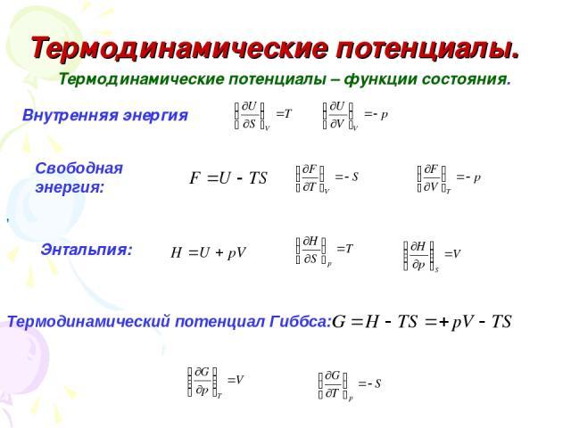 Термодинамические потенциалы. Термодинамические потенциалы – функции состояния. Внутренняя энергия Свободная энергия: Энтальпия: Термодинамический потенциал Гиббса: ,