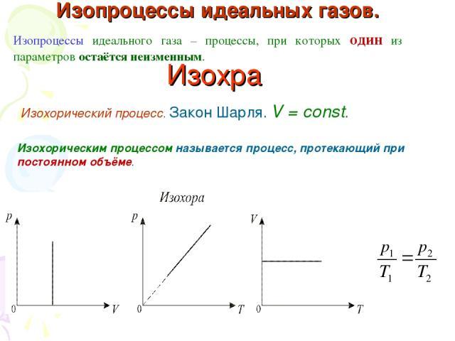 Изопроцессы идеальных газов. Изопроцессы идеального газа – процессы, при которых один из параметров остаётся неизменным. Изохра Изохорический процесс. Закон Шарля. V = const. Изохорическим процессом называется процесс, протекающий при постоянном объёме.