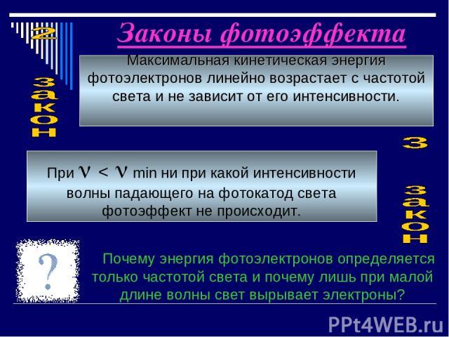 Максимальная кинетическая энергия фотоэлектронов линейно возрастает с частотой света и не зависит от его интенсивности. При < min ни при какой интенсивности волны падающего на фотокатод света фотоэффект не происходит. Законы фотоэффекта Почему энерг…