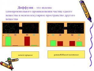 Диффузия – это явление самопроизвольного проникновения частиц одного вещества в
