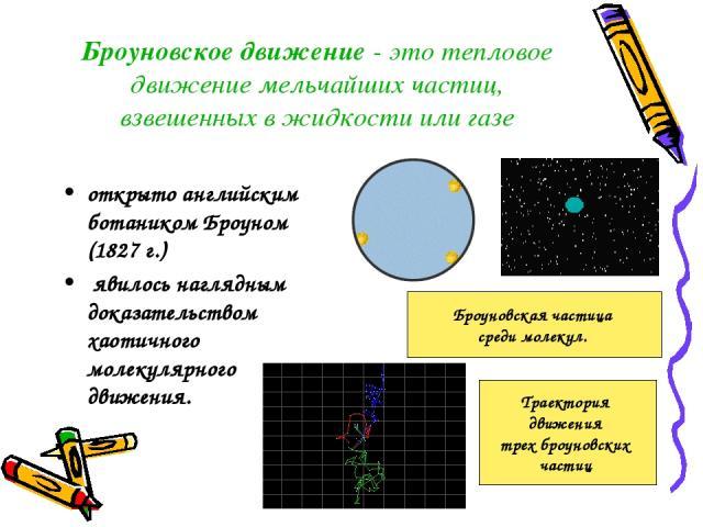 Броуновское движение - это тепловое движение мельчайших частиц, взвешенных в жидкости или газе открыто английским ботаником Броуном (1827 г.) явилось наглядным доказательством хаотичного молекулярного движения. Броуновская частица среди молекул. Тра…