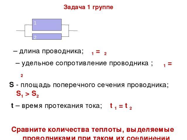 Задача 1 группе ι – длина проводника; ι1 = ι2 ρ – удельное сопротивление проводника ; ρ1 = ρ2 S - площадь поперечного сечения проводника; S1 > S2 t – время протекания тока; t 1 = t 2 Сравните количества теплоты, выделяемые проводниками при таком их …