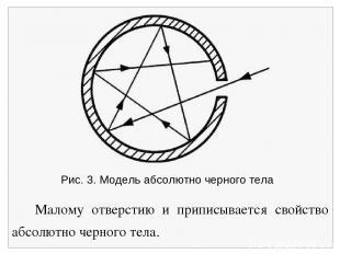Рис. 3. Модель абсолютно черного тела Малому отверстию и приписывается свойство