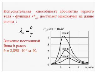 Испускательная способность абсолютно черного тела - функция r* ,T достигает макс