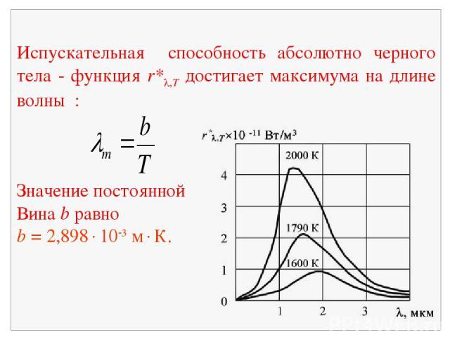 Испускательная способность абсолютно черного тела - функция r* ,T достигает максимума на длине волны : Значение постоянной Вина b равно b = 2,898 10 3 м К.