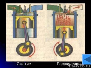 Такты работы двухтактного двигателя Сжатие Расширение
