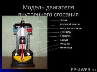 Модель двигателя внутреннего сгорания свеча впускной клапан выпускной клапан цил