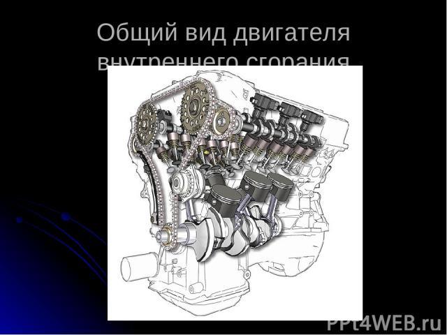 Общий вид двигателя внутреннего сгорания