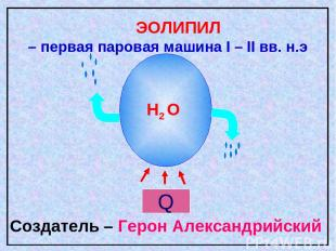 H2 O ЭОЛИПИЛ – первая паровая машина I – II вв. н.э Создатель – Герон Александри