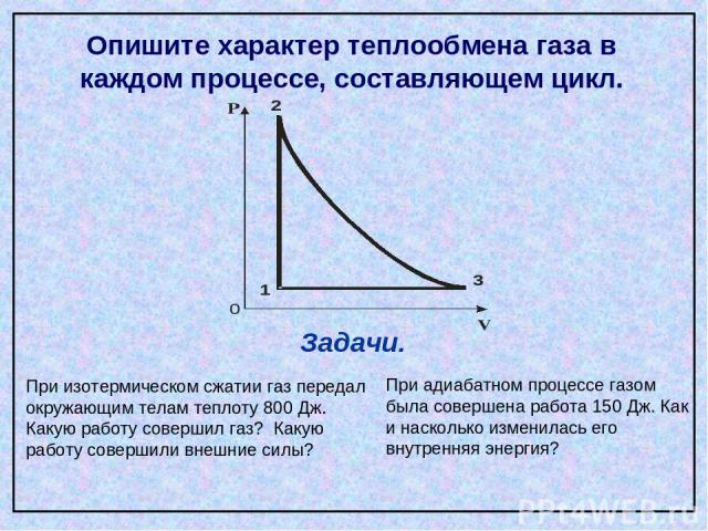 Опишите характер теплообмена газа в каждом процессе, составляющем цикл. При изотермическом сжатии газ передал окружающим телам теплоту 800 Дж. Какую работу совершил газ? Какую работу совершили внешние силы? Задачи. При адиабатном процессе газом была…