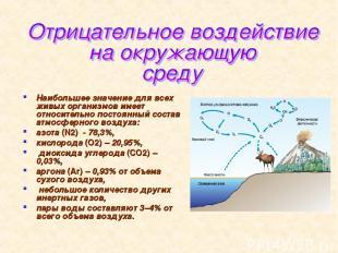 Наибольшее значение для всех живых организмов имеет относительно постоянный сост