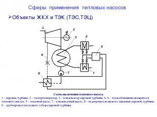 Сферы применения тепловых насосов Объекты ЖКХ и ТЭК (ТЭС,ТЭЦ) Схема включения те