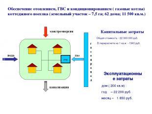 Общая стоимость - 22 300 000 руб. В перерасчете на 1 кв.м. - 1940 руб. дом ( 200