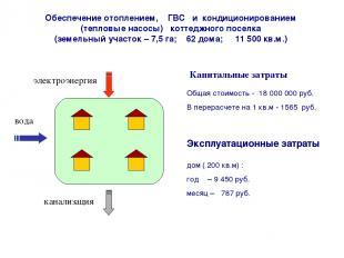 электроэнергия канализация Общая стоимость - 18 000 000 руб. В перерасчете на 1