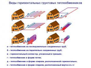 а – теплообменник из последовательно соединенных труб; б – теплообменник из пара