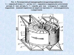 Рис. 4. Регенеративный вращающийся воздухоподогреватель: 1 — наружный кожух, 2 —