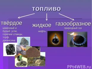 топливо природный газ твёрдое жидкое газообразное каменный и бурый угли, горючие