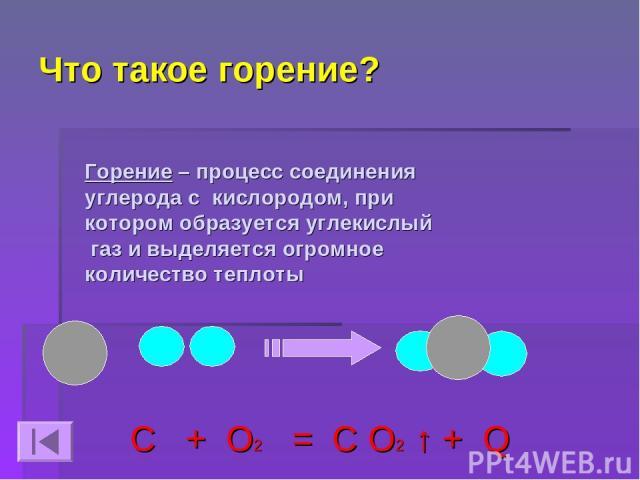Что такое горение? Горение – процесс соединения углерода с кислородом, при котором образуется углекислый газ и выделяется огромное количество теплоты C + O2 = C O2 ↑ + Q