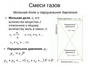 * Смеси газов Мольная доля и парциальное давление Мольная доля, xJ это количеств