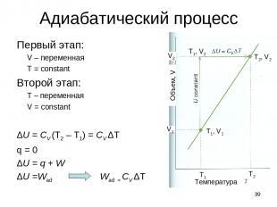 * Адиабатический процесс Первый этап: V – переменная T = constant Второй этап: T