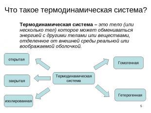 * Что такое термодинамическая система? Термодинамическая система – это тело (или