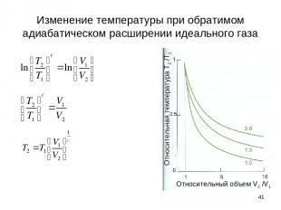 * Изменение температуры при обратимом адиабатическом расширении идеального газа