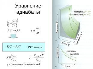 * Уравнение адиабаты γ – отношение теплоемкостей Давление, Р Объем, V температур