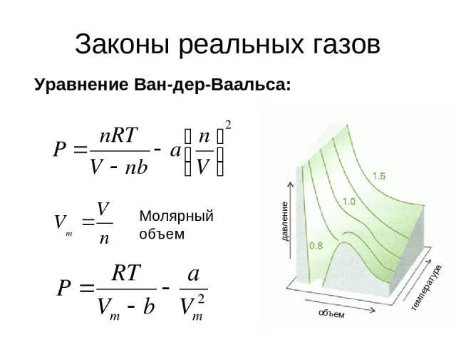 * Законы реальных газов Уравнение Ван-дер-Ваальса: Молярный объем объем давление температура