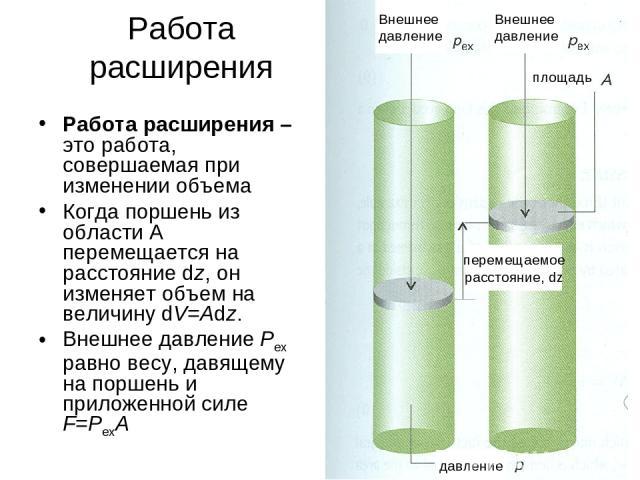 * Работа расширения Работа расширения – это работа, совершаемая при изменении объема Когда поршень из области A перемещается на расстояние dz, он изменяет объем на величину dV=Adz. Внешнее давление Pex равно весу, давящему на поршень и приложенной с…