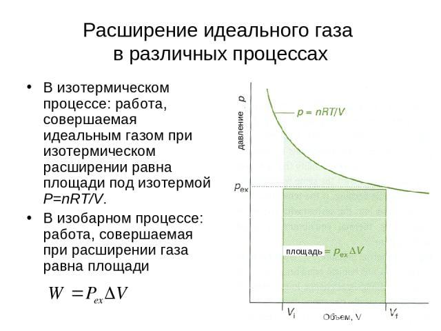* Расширение идеального газа в различных процессах В изотермическом процессе: работа, совершаемая идеальным газом при изотермическом расширении равна площади под изотермой P=nRT/V. В изобарном процессе: работа, совершаемая при расширении газа равна …