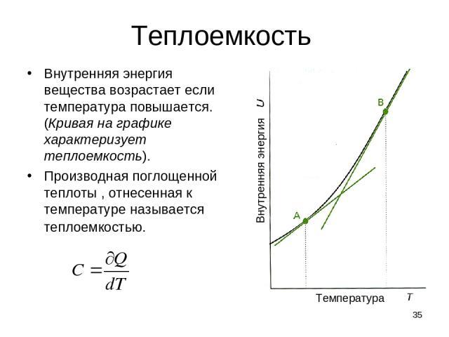 * Теплоемкость Внутренняя энергия вещества возрастает если температура повышается. (Кривая на графике характеризует теплоемкость). Производная поглощенной теплоты , отнесенная к температуре называется теплоемкостью. Температура Внутренняя энергия