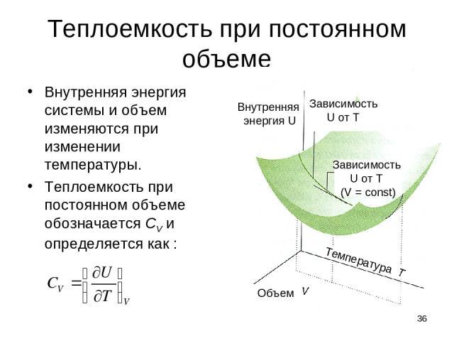 * Теплоемкость при постоянном объеме Внутренняя энергия системы и объем изменяются при изменении температуры. Теплоемкость при постоянном объеме обозначается CV и определяется как : Объем Внутренняя энергия U Зависимость U от Т (V = const) Температу…