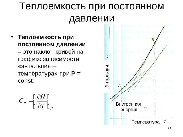 * Теплоемкость при постоянном давлении Теплоемкость при постоянном давлении – это наклон кривой на графике зависимости «энтальпия – температура» при P = const: Внутренняя энергия Энтальпия Температура