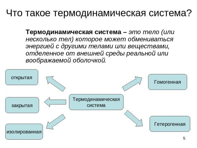 * Что такое термодинамическая система? Термодинамическая система – это тело (или несколько тел) которое может обмениваться энергией с другими телами или веществами, отделенное от внешней среды реальной или воображаемой оболочкой. Термодинамическая с…