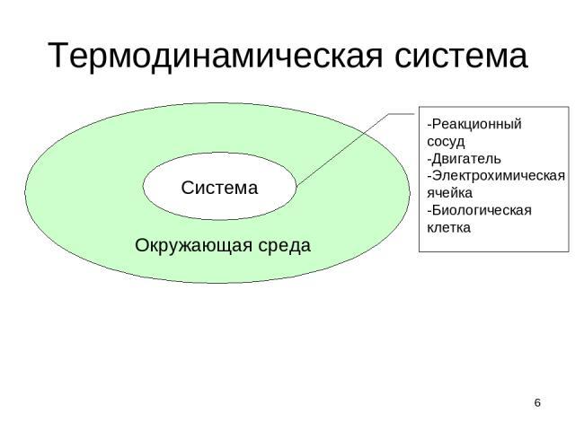 * Термодинамическая система Система Окружающая среда -Реакционный сосуд -Двигатель -Электрохимическая ячейка -Биологическая клетка
