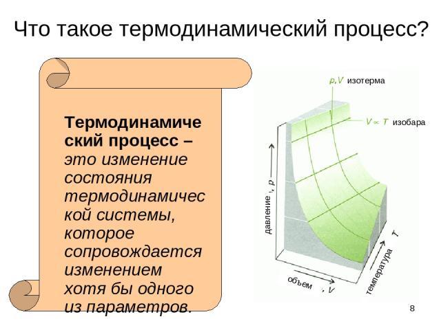 * Что такое термодинамический процесс? Термодинамический процесс – это изменение состояния термодинамической системы, которое сопровождается изменением хотя бы одного из параметров. изотерма изобара давление температура объем