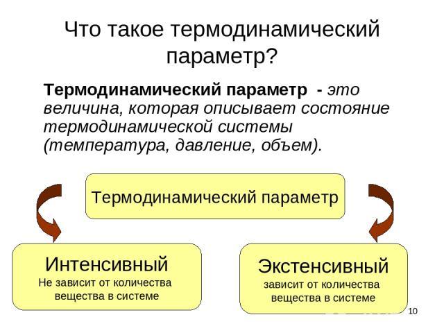 * Что такое термодинамический параметр? Термодинамический параметр - это величина, которая описывает состояние термодинамической системы (температура, давление, объем). Термодинамический параметр Интенсивный Не зависит от количества вещества в систе…