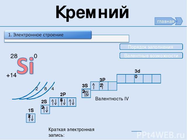 Кремний Какой вид химической связи и тип кристаллической решетки у кремния? Сделайте вывод о распространении Si в природе. Кварц SiO2 Нефелин Na[AlSiO4] Каолин Al2O3∙2SiO2∙2H2O Кремнезем SiO2 Ортоклаз K2O∙Al2O3∙6SiO2 Альбит Na2O∙Al2O3∙6SiO2 Анортит …